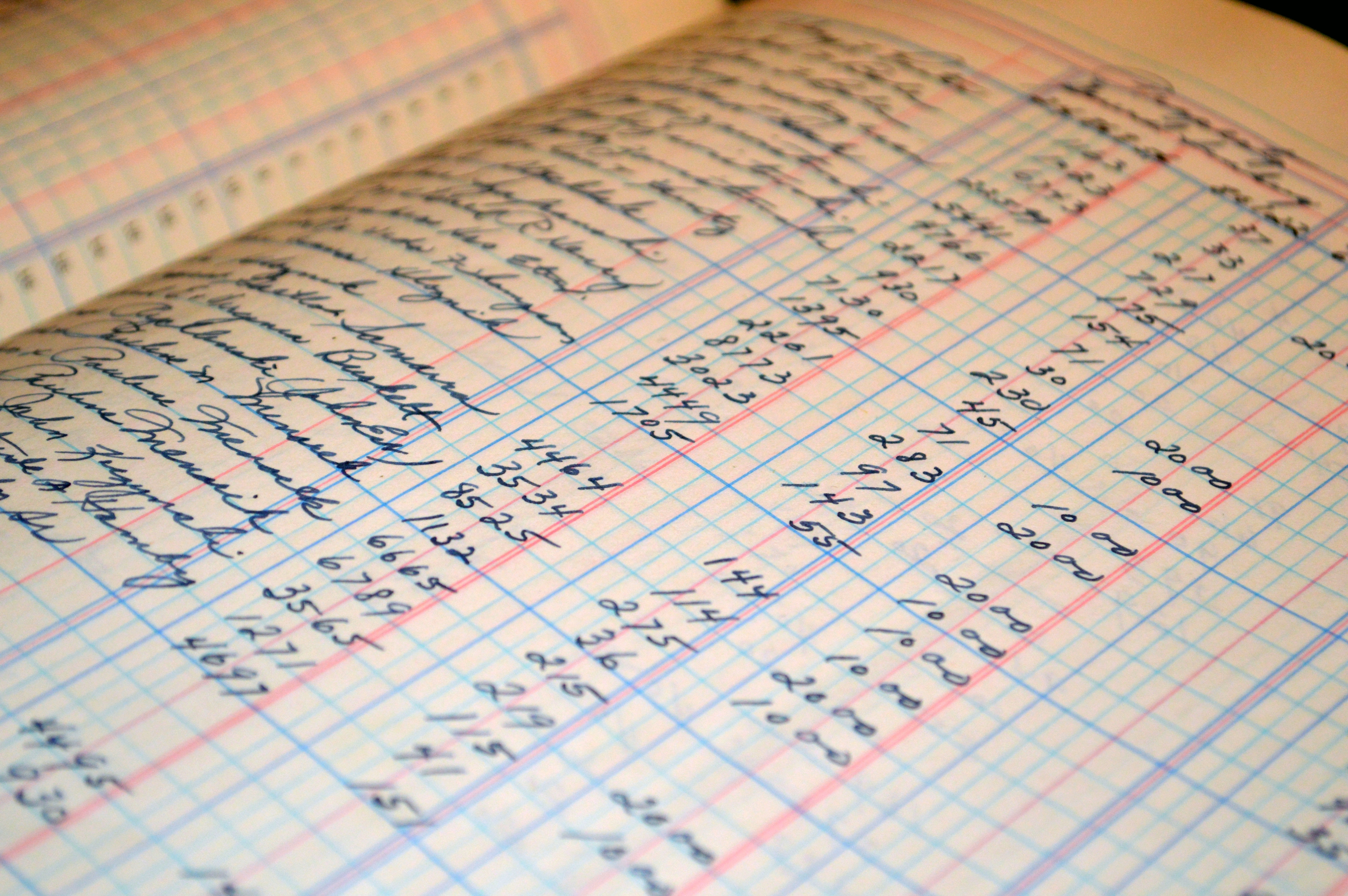 How to Calculate a Breakeven Point